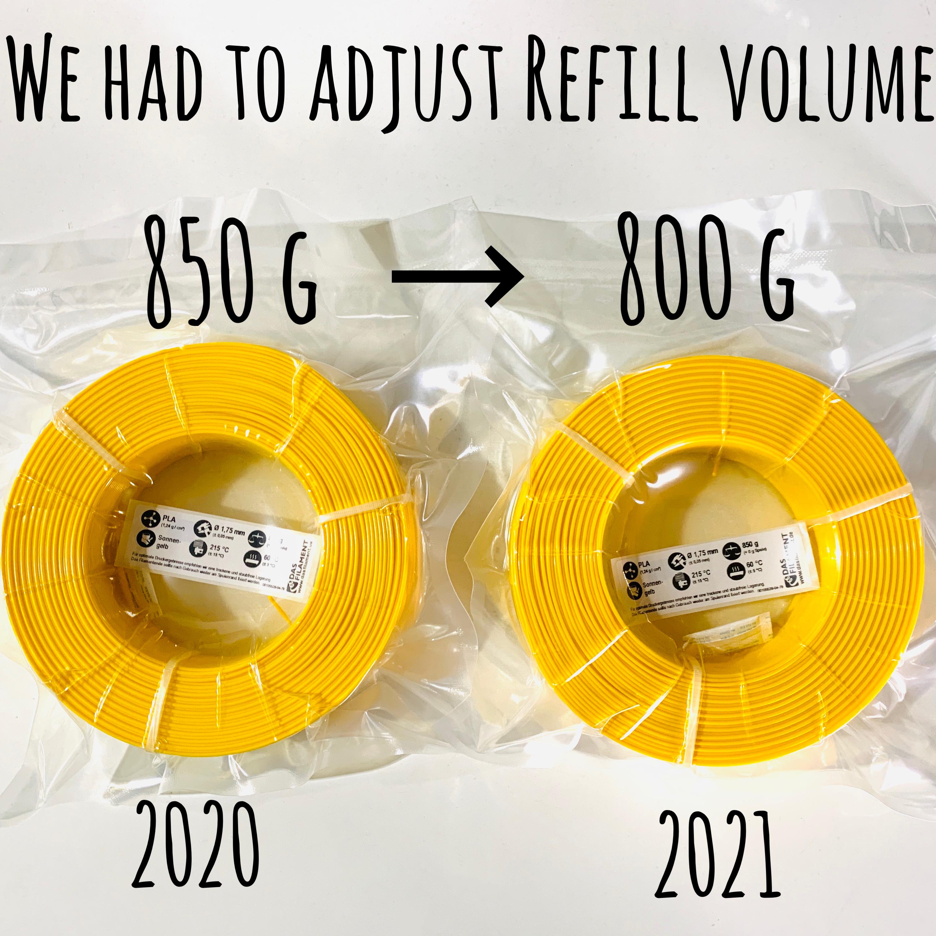 Refill-Wickelvolumen auf 800 g angepasst